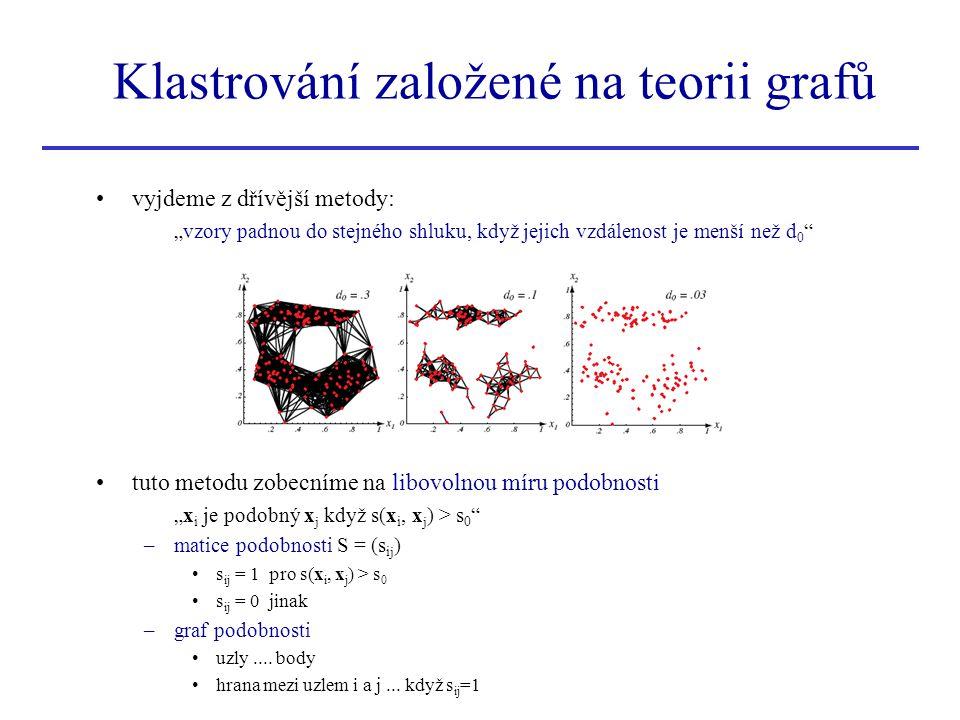 Klastrování založené na teorii grafů