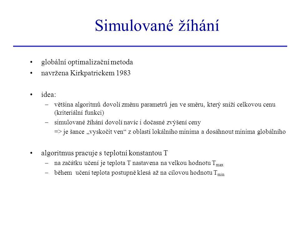 Simulované žíhání globální optimalizační metoda