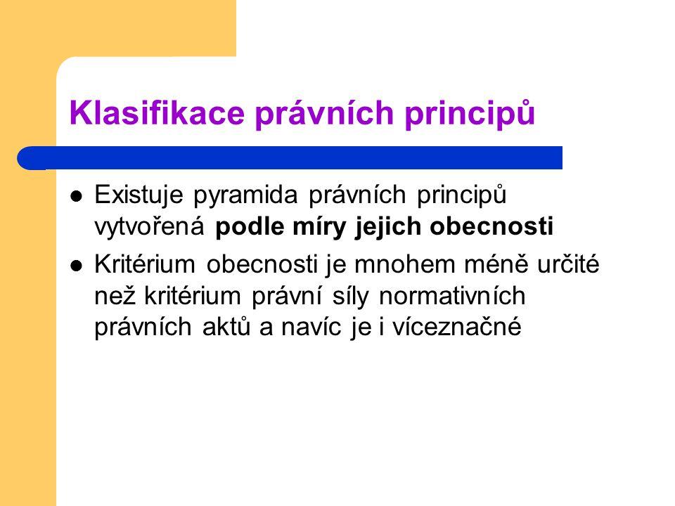 Klasifikace právních principů