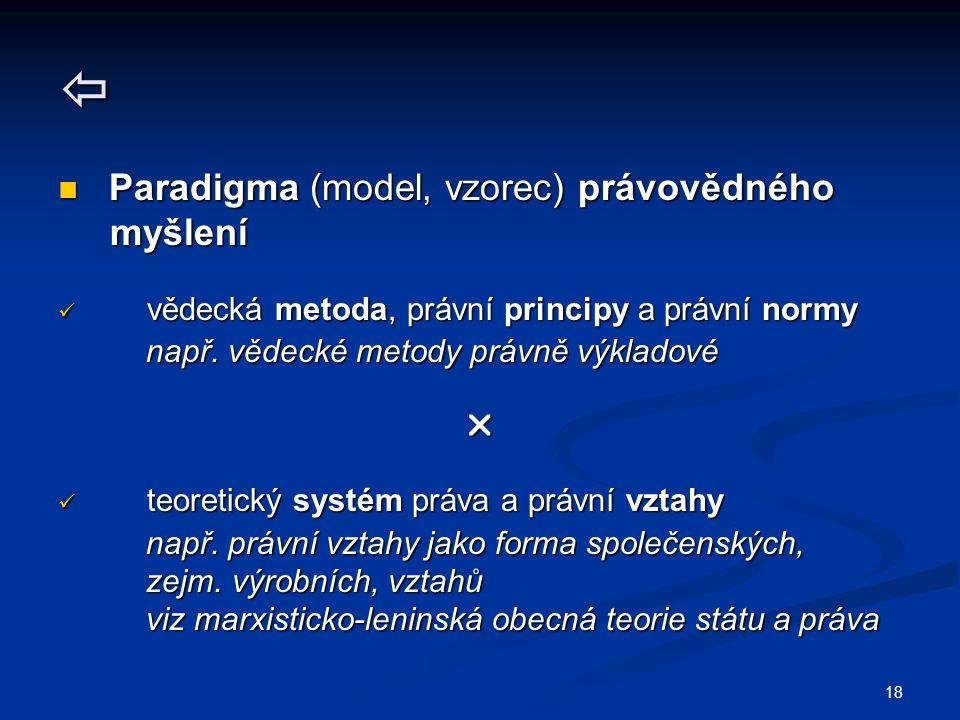  myšlení vědecká metoda, právní principy a právní normy