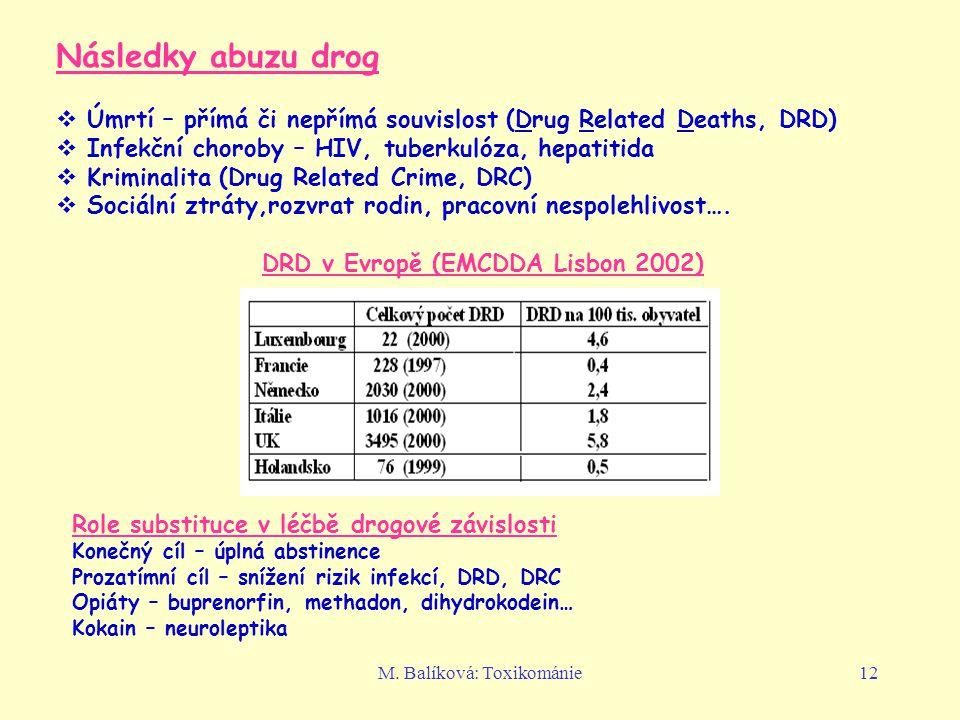 DRD v Evropě (EMCDDA Lisbon 2002)