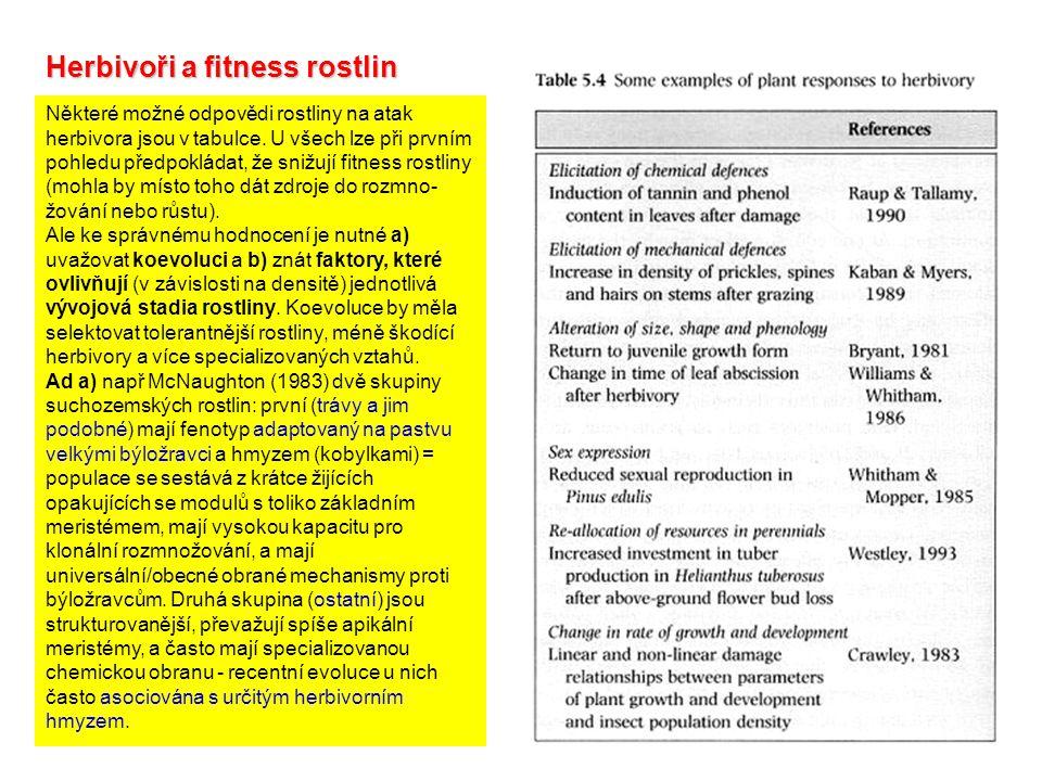 Herbivoři a fitness rostlin