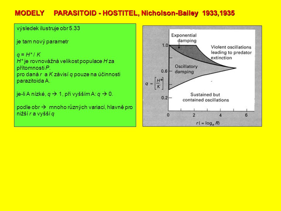 MODELY PARASITOID - HOSTITEL, Nicholson-Bailey 1933,1935