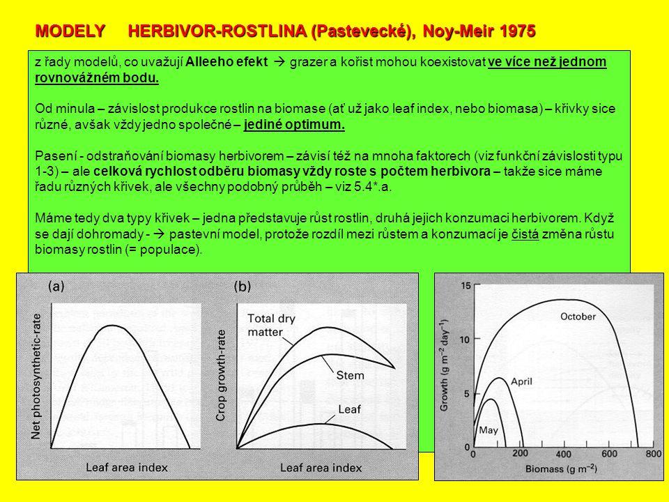 MODELY HERBIVOR-ROSTLINA (Pastevecké), Noy-Meir 1975