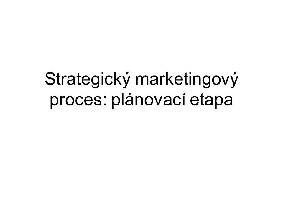 Strategický marketingový proces: plánovací etapa