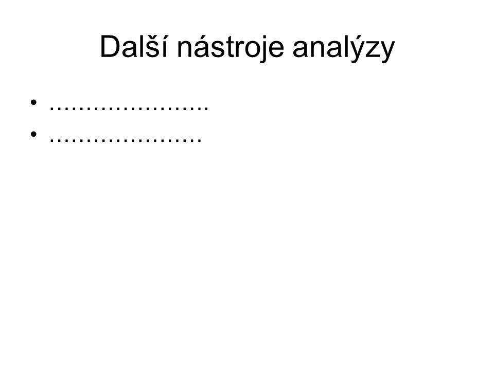 Další nástroje analýzy