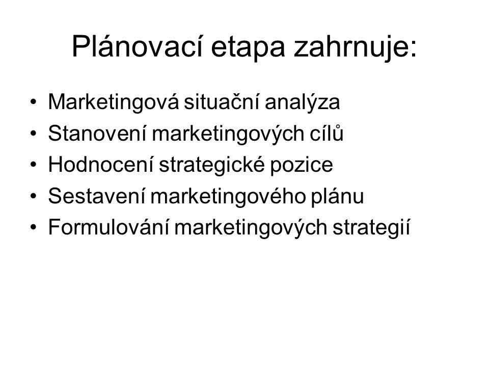 Plánovací etapa zahrnuje: