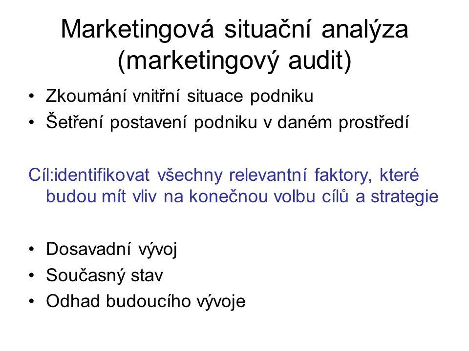 Marketingová situační analýza (marketingový audit)