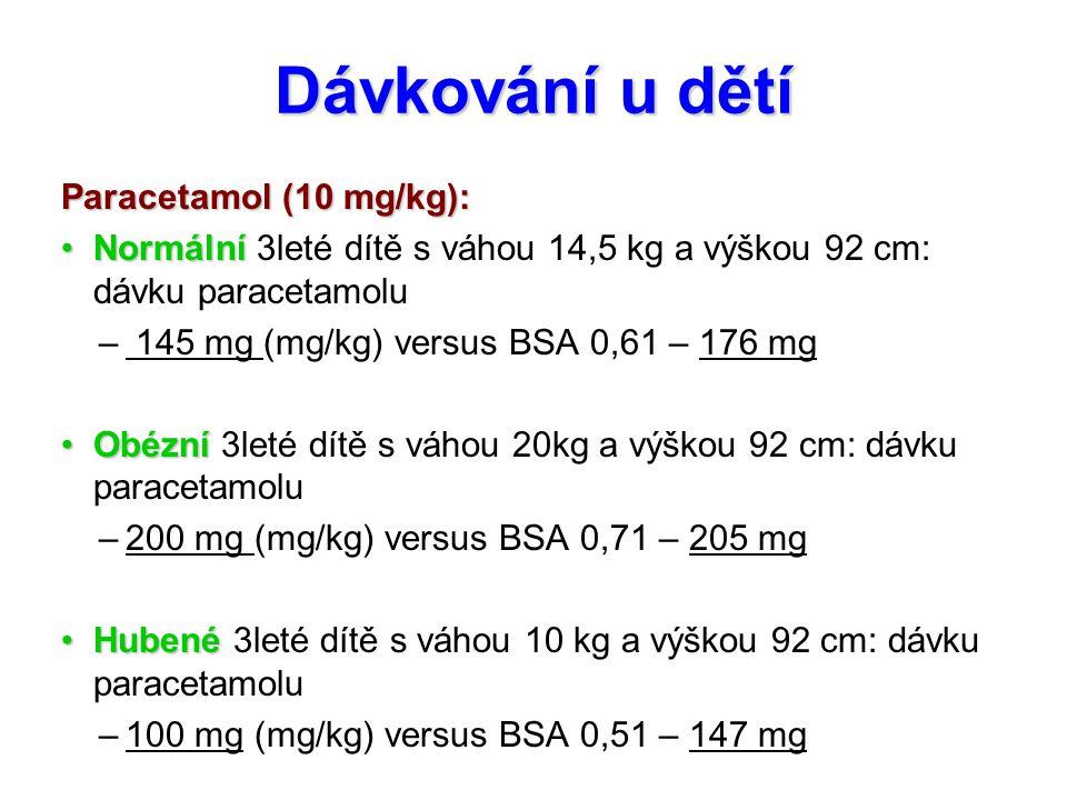 Dávkování u dětí Paracetamol (10 mg/kg):
