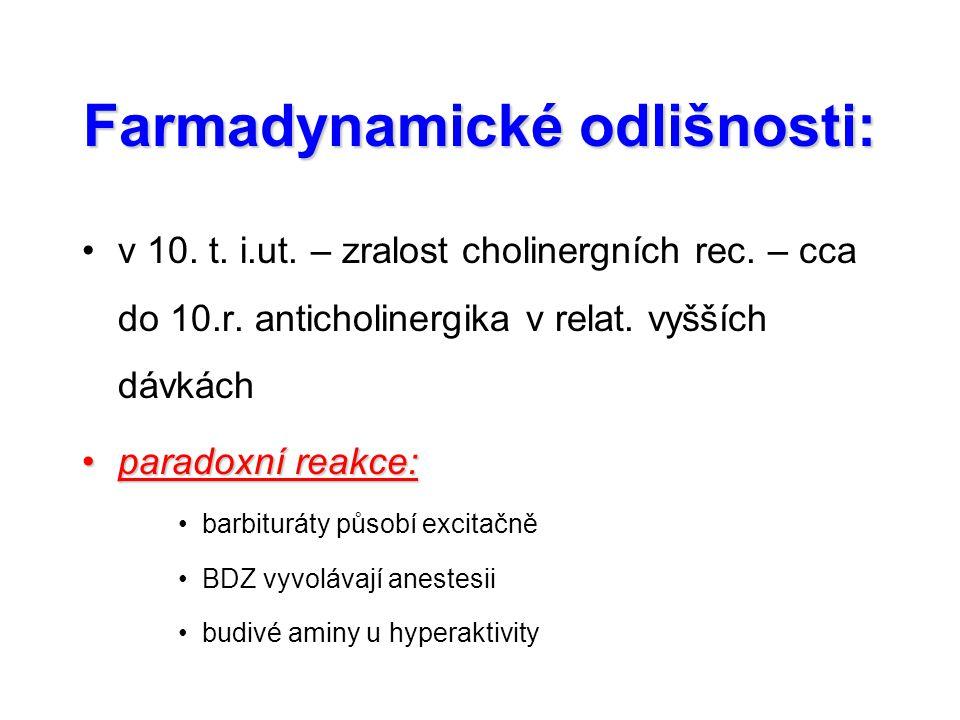 Farmadynamické odlišnosti: