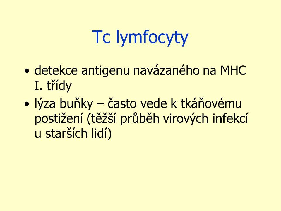 Tc lymfocyty detekce antigenu navázaného na MHC I. třídy