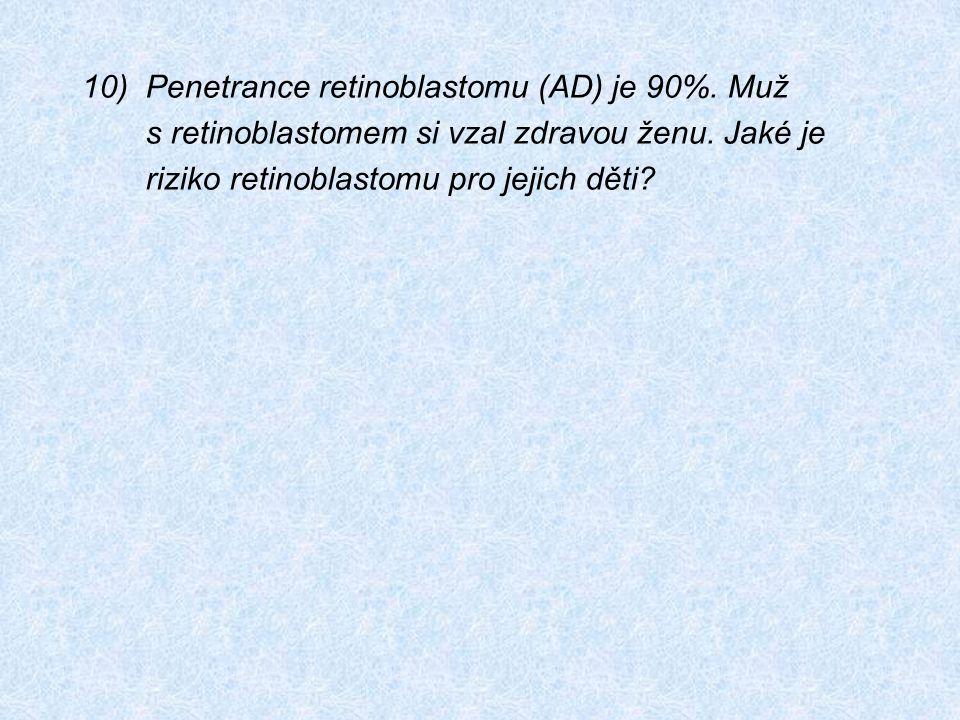 Penetrance retinoblastomu (AD) je 90%