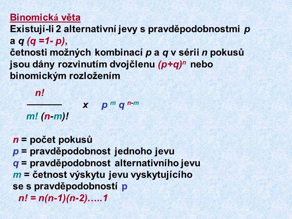 Existují-li 2 alternativní jevy s pravděpodobnostmi p a q (q =1- p),