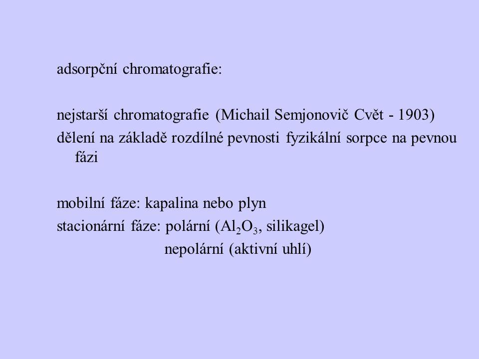 adsorpční chromatografie: nejstarší chromatografie (Michail Semjonovič Cvět - 1903) dělení na základě rozdílné pevnosti fyzikální sorpce na pevnou fázi mobilní fáze: kapalina nebo plyn stacionární fáze: polární (Al2O3, silikagel) nepolární (aktivní uhlí)
