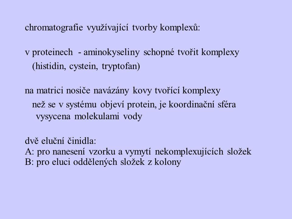 chromatografie využívající tvorby komplexů: v proteinech - aminokyseliny schopné tvořit komplexy (histidin, cystein, tryptofan) na matrici nosiče navázány kovy tvořící komplexy než se v systému objeví protein, je koordinační sféra vysycena molekulami vody dvě eluční činidla: A: pro nanesení vzorku a vymytí nekomplexujících složek B: pro eluci oddělených složek z kolony
