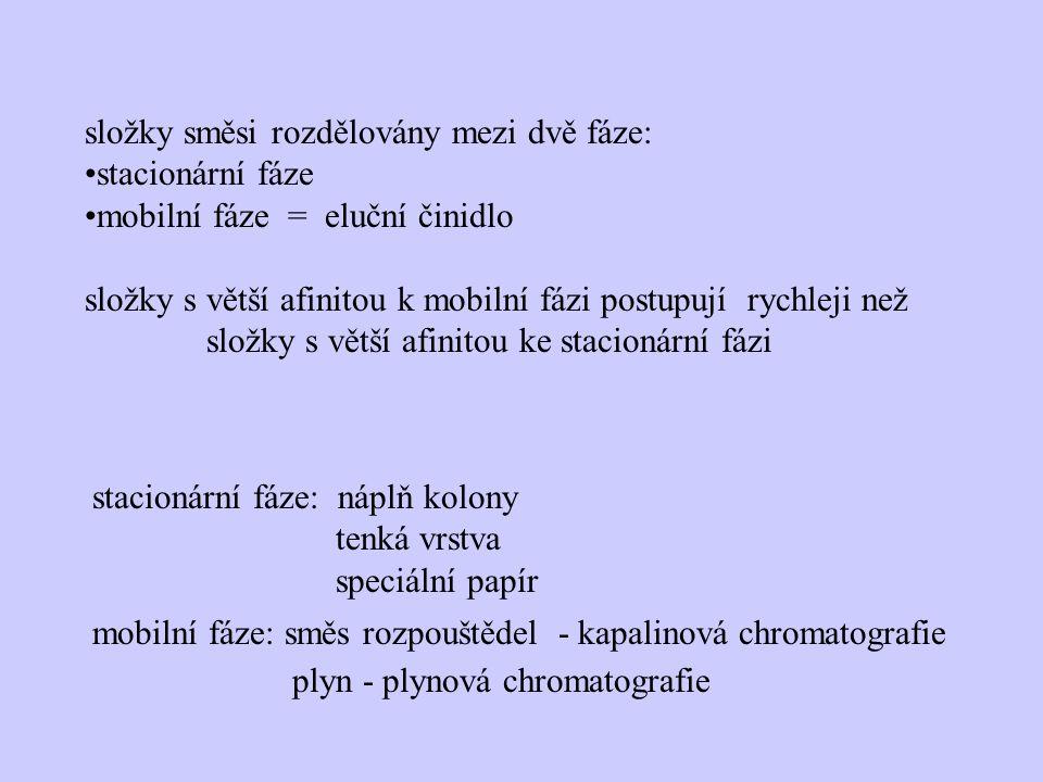složky směsi rozdělovány mezi dvě fáze: