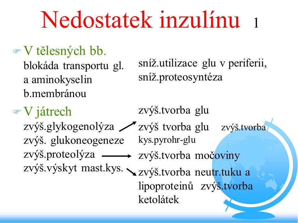 Nedostatek inzulínu 1 sníž.utilizace glu v periferii, sníž.proteosyntéza. zvýš.tvorba glu. zvýš tvorba glu zvýš.tvorba kys.pyrohr-glu.