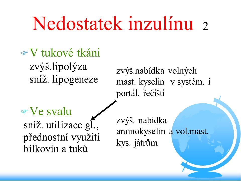 Nedostatek inzulínu 2 V tukové tkáni zvýš.lipolýza sníž. lipogeneze