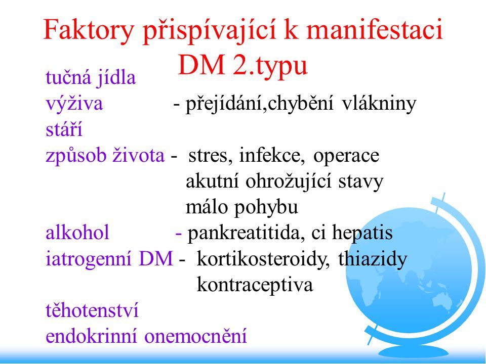 Faktory přispívající k manifestaci DM 2.typu