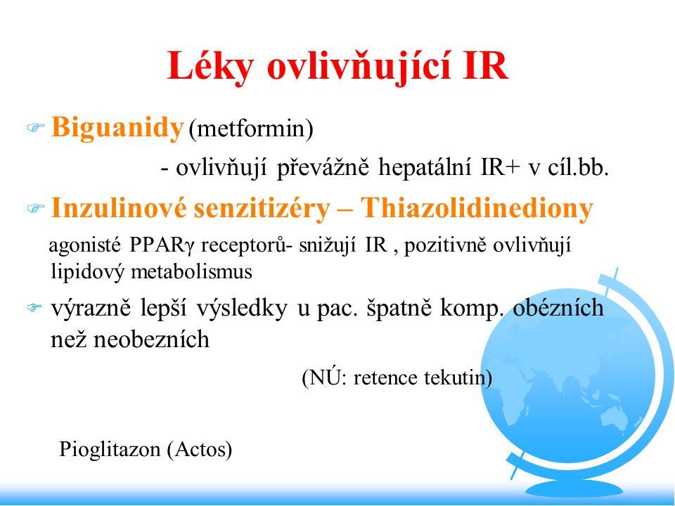 Léky ovlivňující IR Biguanidy (metformin)