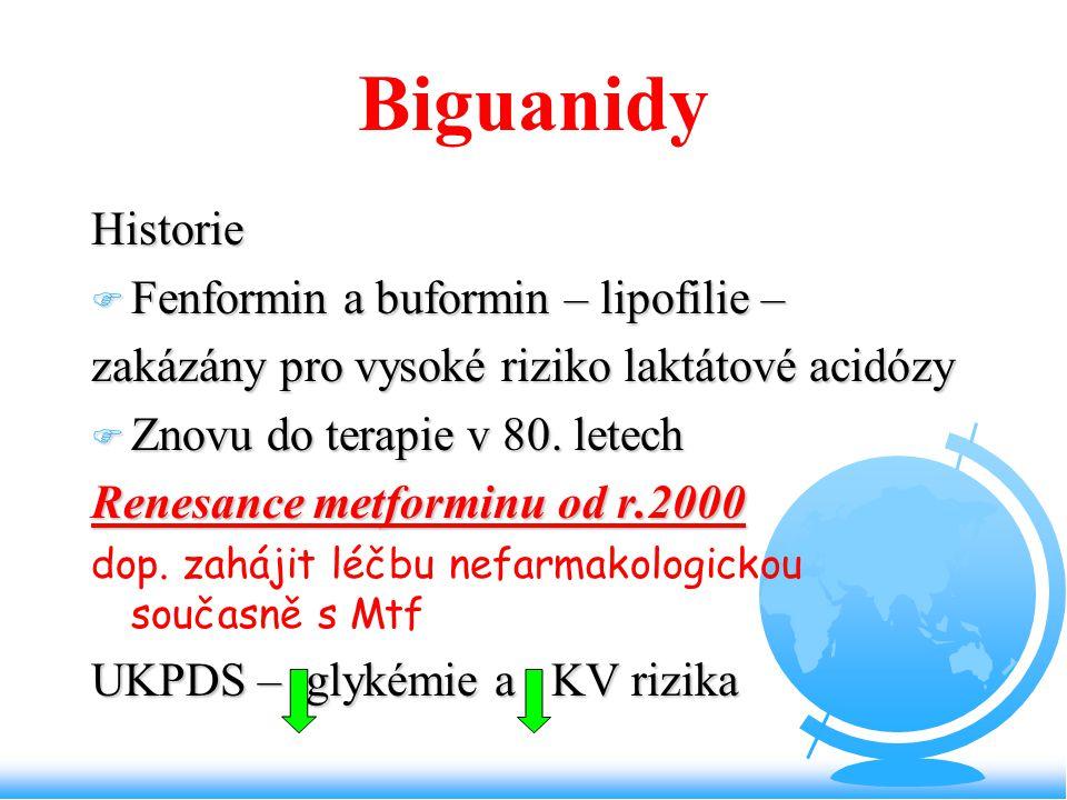 Biguanidy Historie Fenformin a buformin – lipofilie –