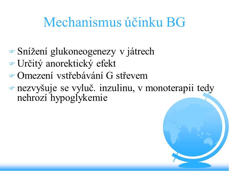 Mechanismus účinku BG Snížení glukoneogenezy v játrech