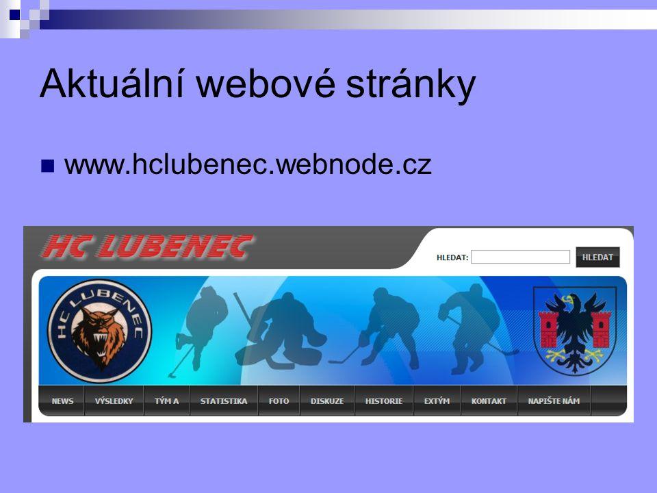 Aktuální webové stránky