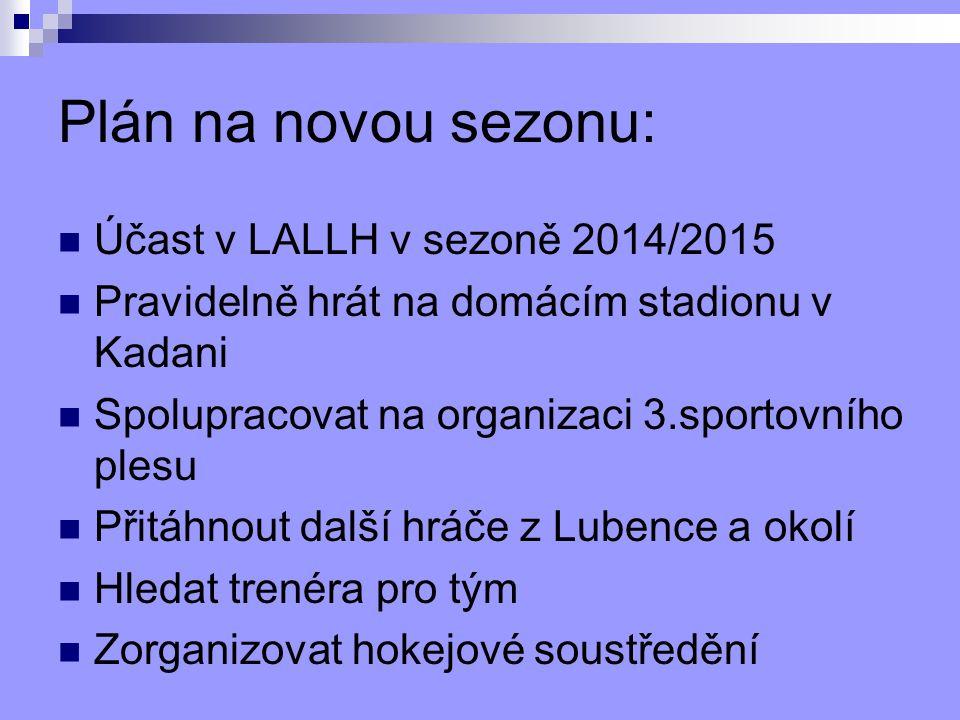 Plán na novou sezonu: Účast v LALLH v sezoně 2014/2015