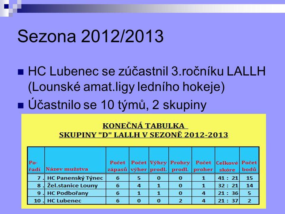 Sezona 2012/2013 HC Lubenec se zúčastnil 3.ročníku LALLH (Lounské amat.ligy ledního hokeje) Účastnilo se 10 týmů, 2 skupiny.