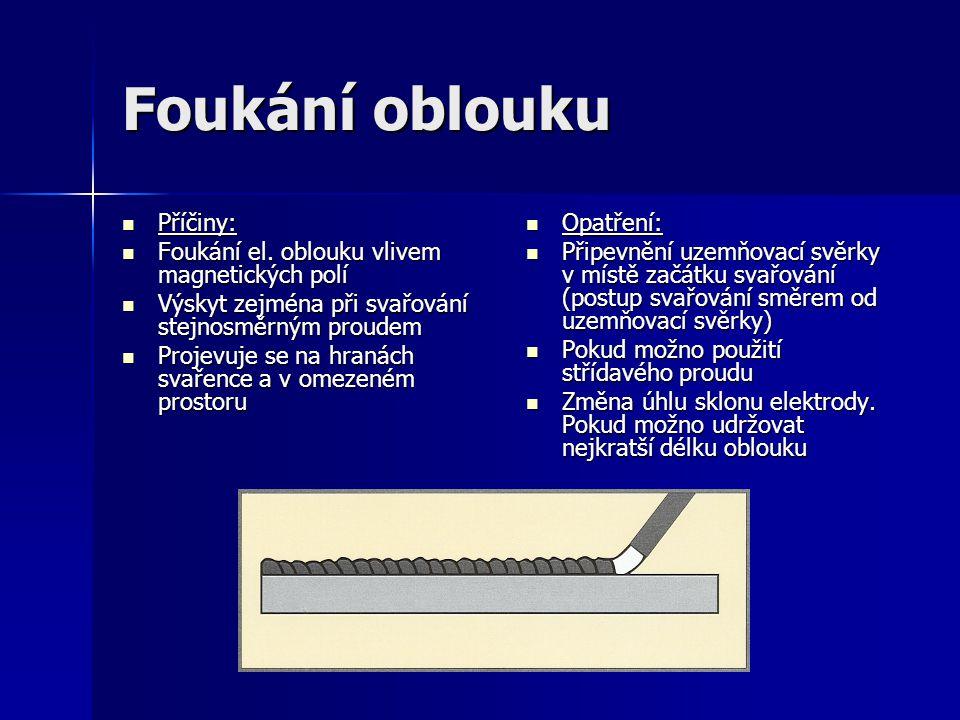 Foukání oblouku Příčiny: Foukání el. oblouku vlivem magnetických polí