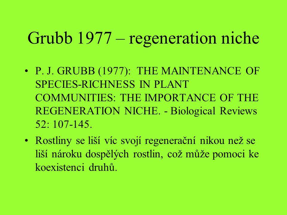 Grubb 1977 – regeneration niche