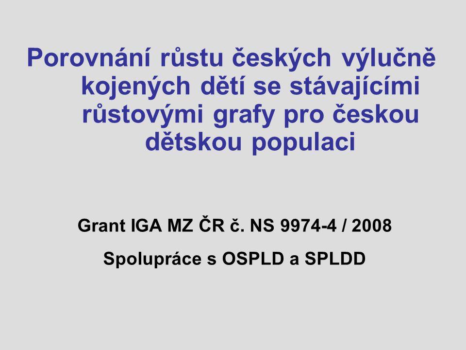 Spolupráce s OSPLD a SPLDD