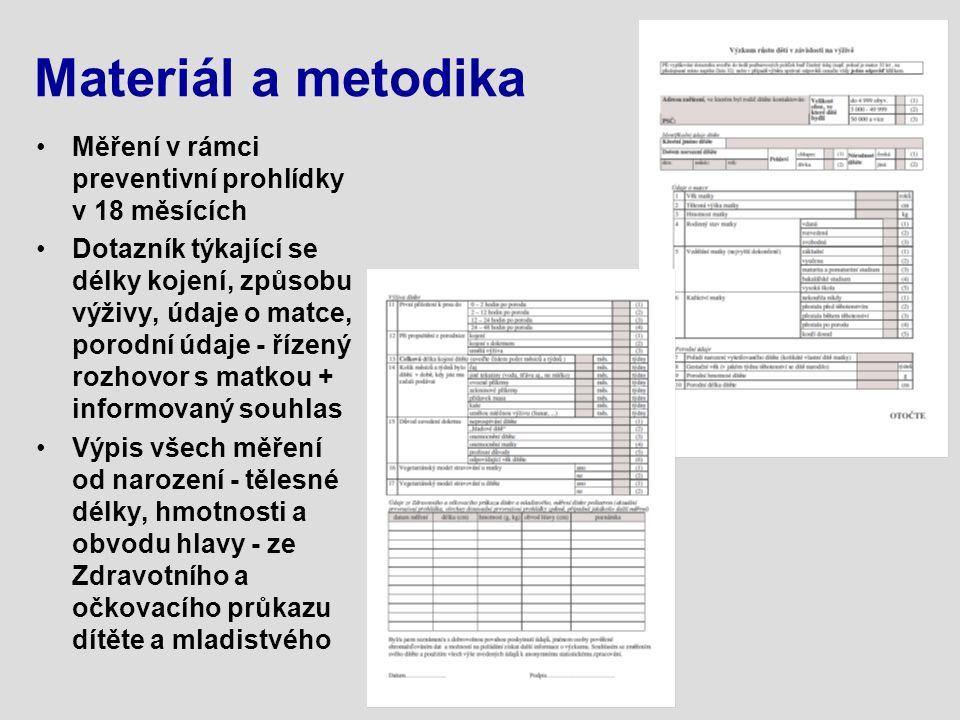 Materiál a metodika Měření v rámci preventivní prohlídky v 18 měsících