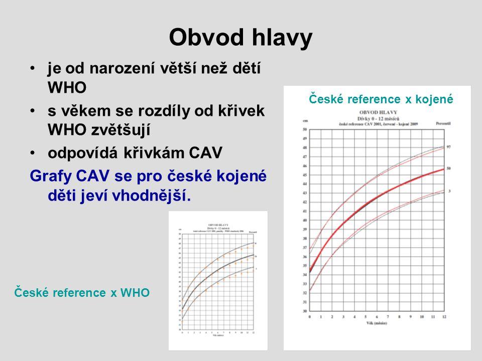 České reference x kojené