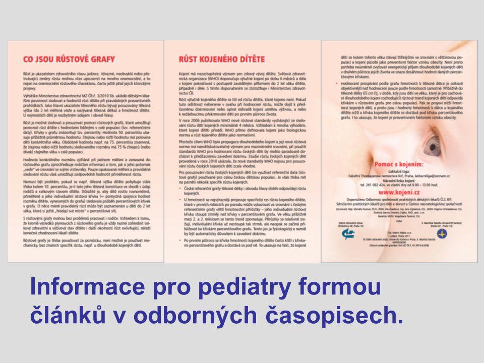 Informace pro pediatry formou článků v odborných časopisech.