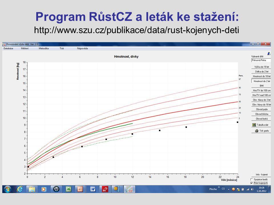 Program RůstCZ a leták ke stažení: