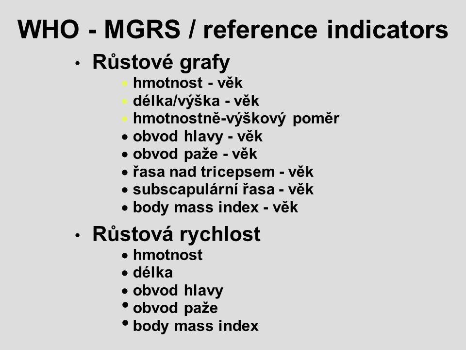 WHO - MGRS / reference indicators