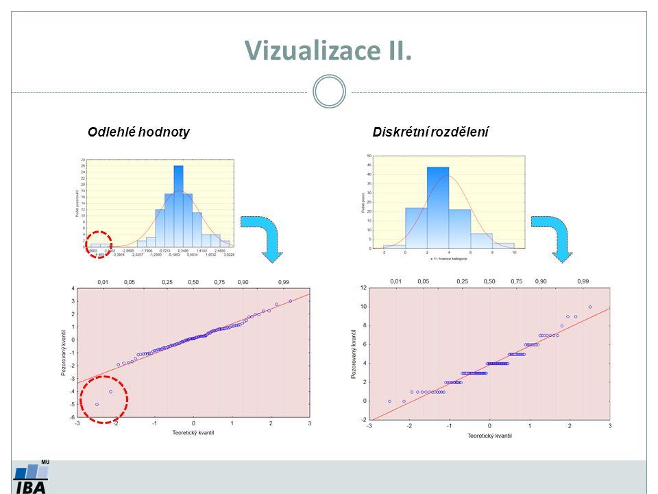Vizualizace II. Odlehlé hodnoty Diskrétní rozdělení