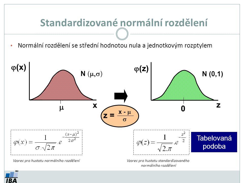 Standardizované normální rozdělení