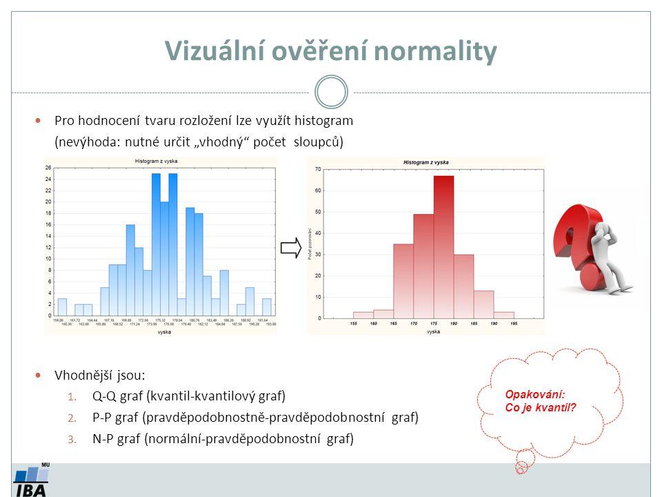 Vizuální ověření normality