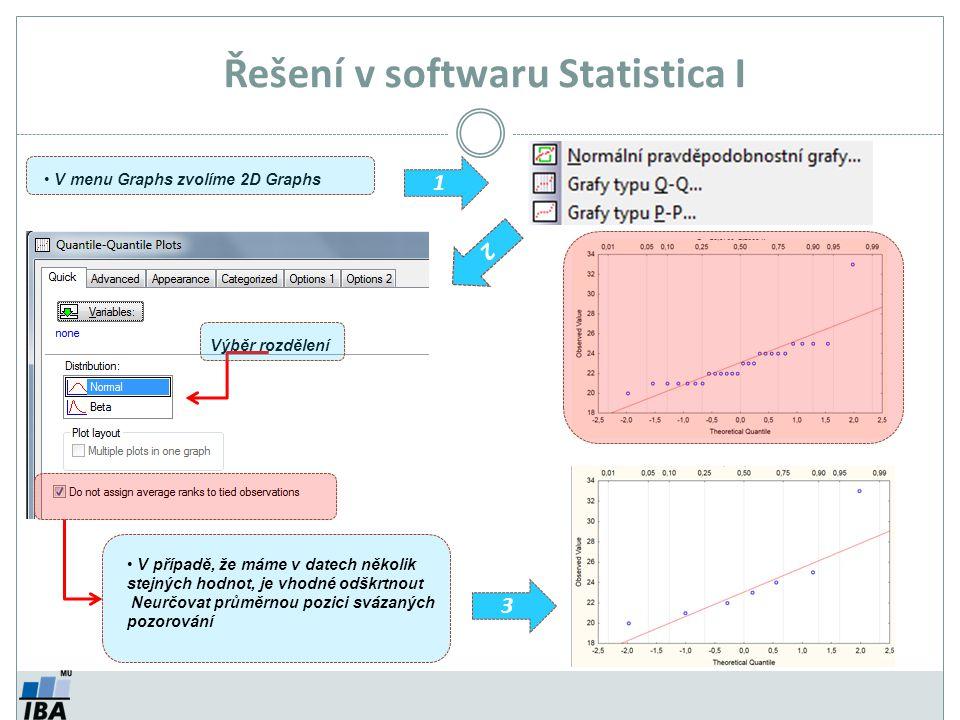 Řešení v softwaru Statistica I
