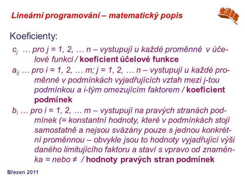 CW05 Lineární programování – matematický popis. Koeficienty: