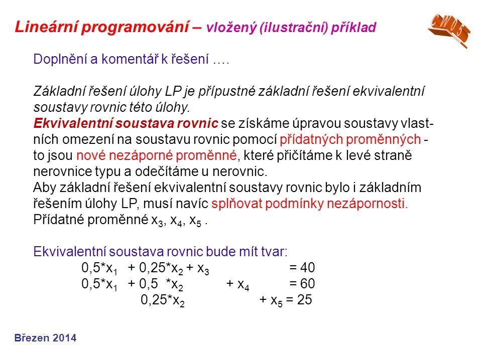 Lineární programování – vložený (ilustrační) příklad CW05