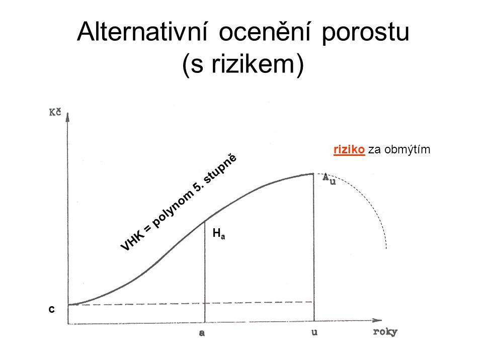 Alternativní ocenění porostu (s rizikem)
