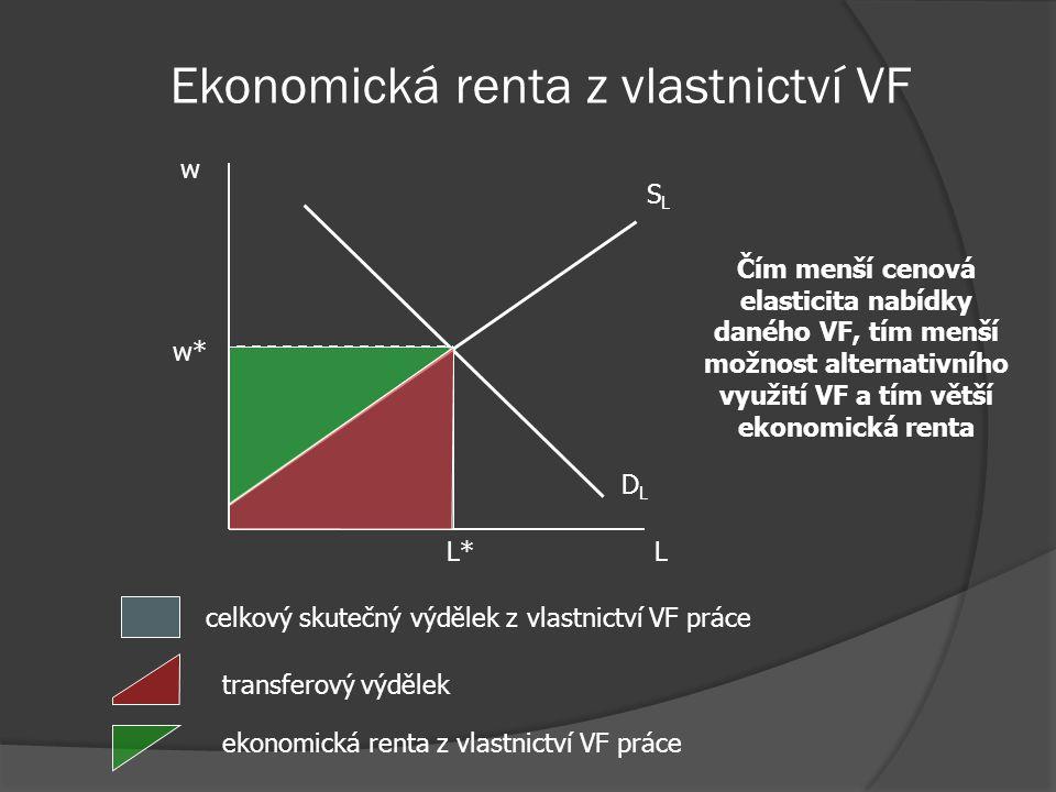 Ekonomická renta z vlastnictví VF
