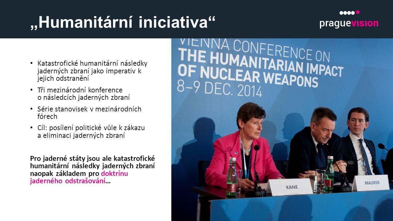 """""""Humanitární iniciativa"""