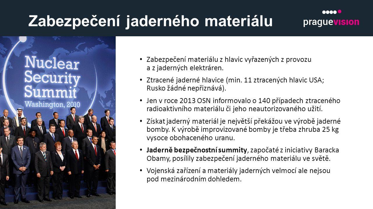 Zabezpečení jaderného materiálu