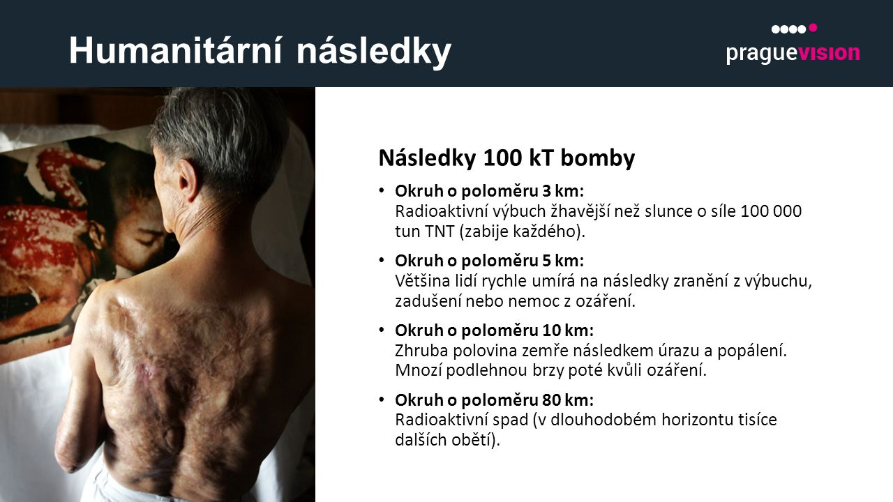 Humanitární následky Následky 100 kT bomby