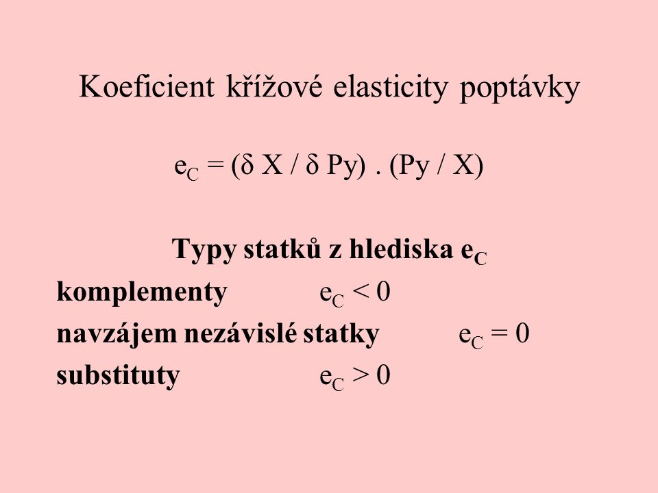 Koeficient křížové elasticity poptávky