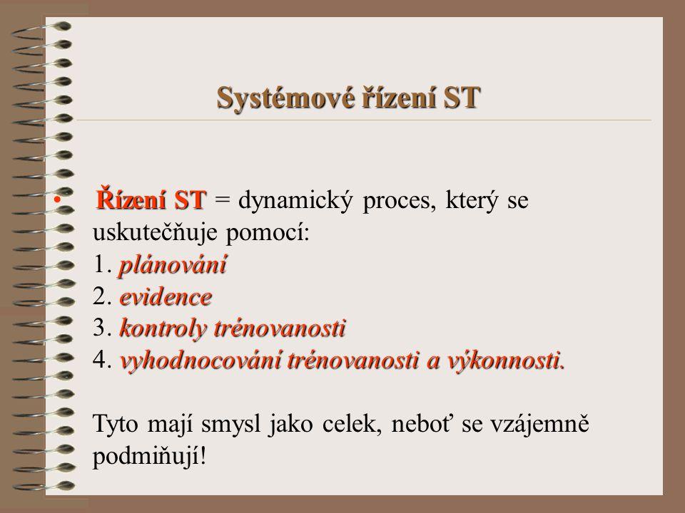 Systémové řízení ST Řízení ST = dynamický proces, který se